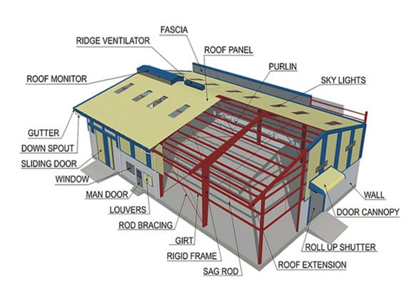 Structural Projects 2d 3d Drafting And Industrial Design
