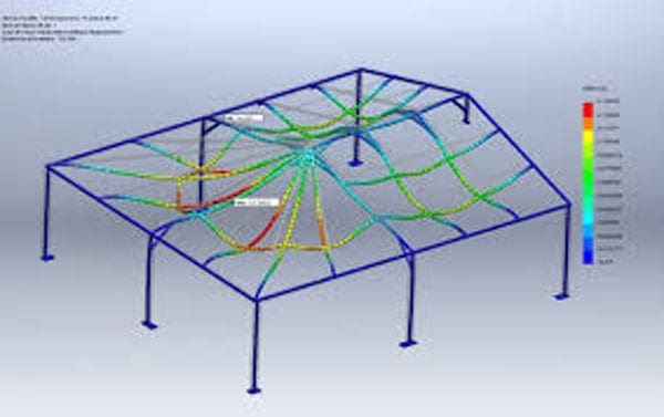 Structural Stress Analysis