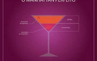 engineers cad drinks