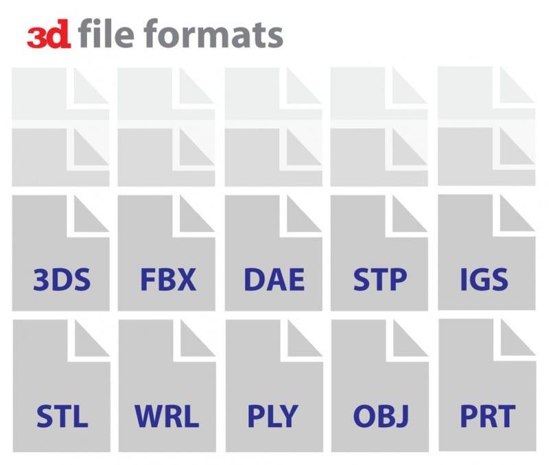 3d cad digital model formats